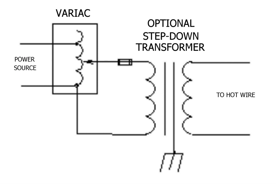 what size variac variable transformer do i need for my hot wire applicaiton